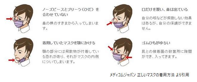 マスク 効果
